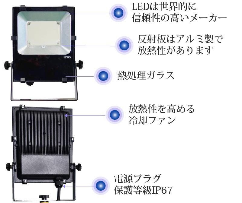 NLFL50の特徴